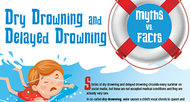 dry drowning facts thumbnail