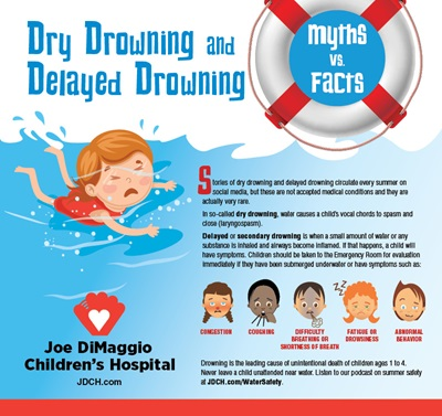 dry drowning facts